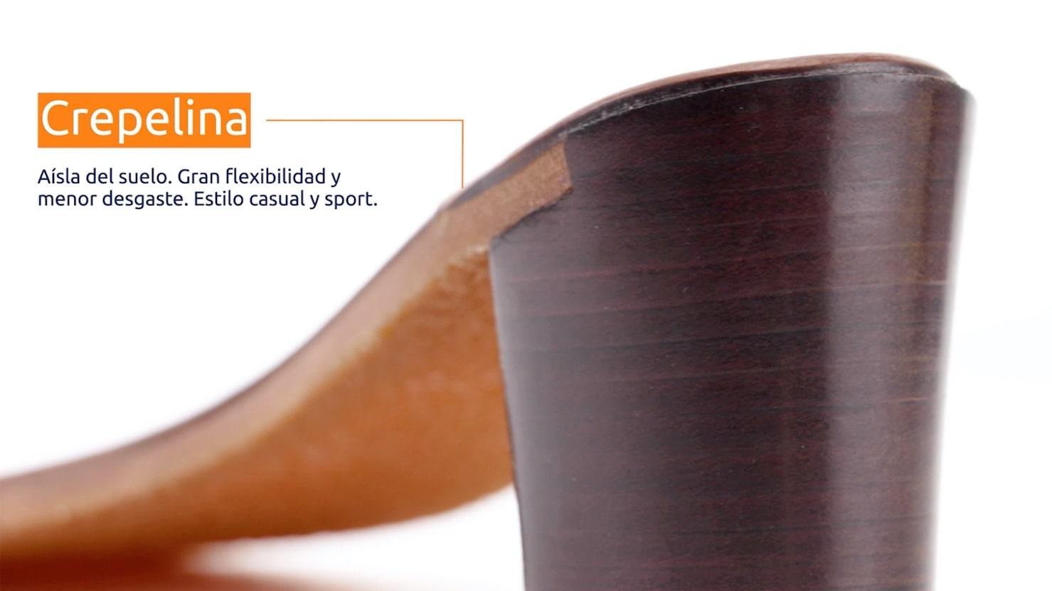 Materiales más utilizados: Crepelina